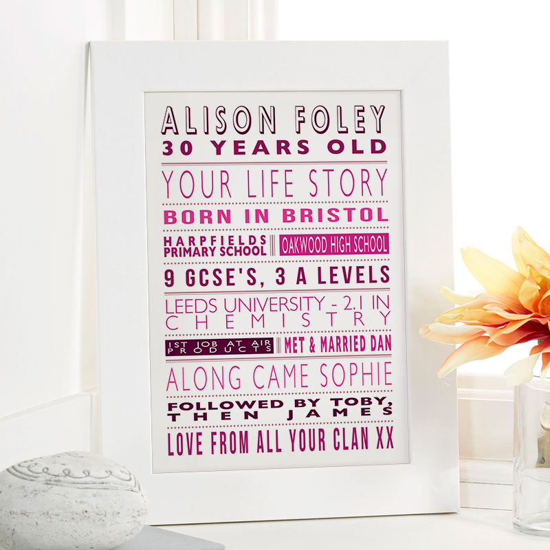 Personalized 30th Birthday Gift For Her