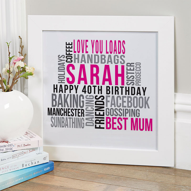 Personalized 40th Birthday Gifts Of Wall Art