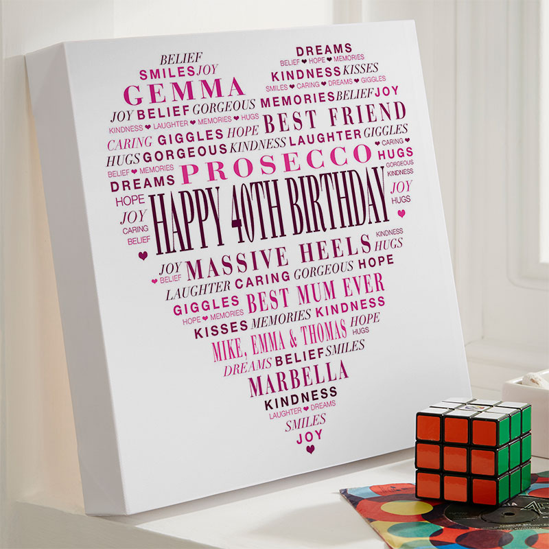 Personalized Gift Ideas For Her 40th Birthday Chatterbox Walls