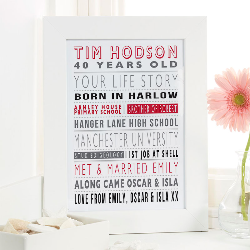 40th birthday personalized gift for him