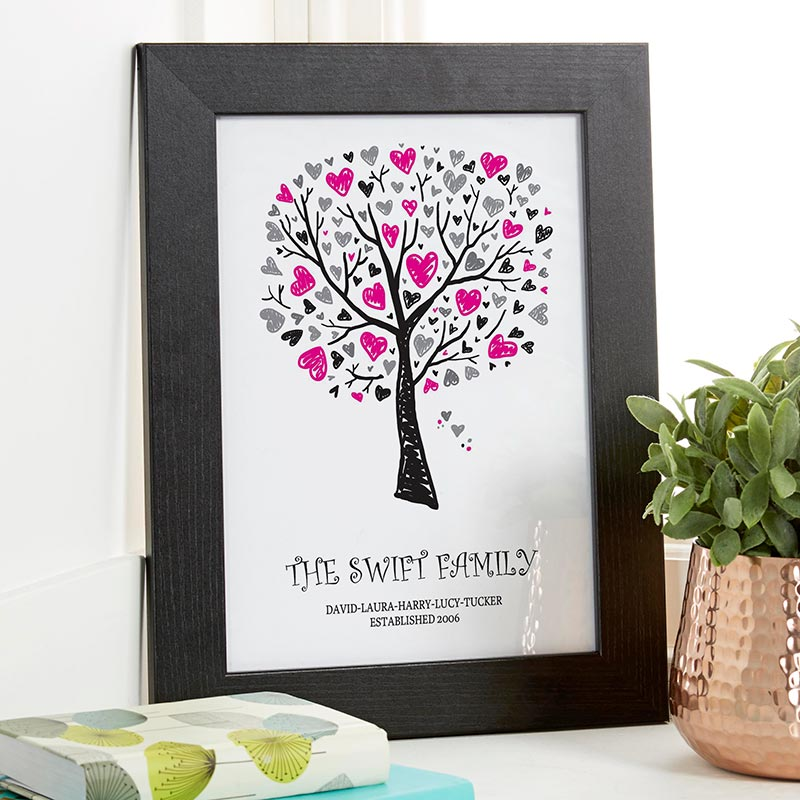 family tree personalized print