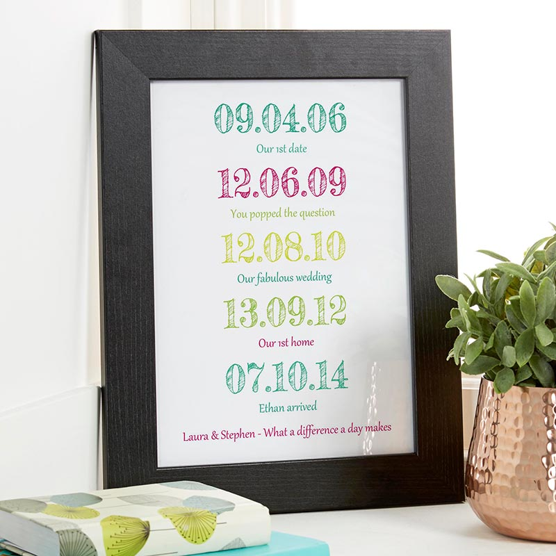 personalized prints memorable dates