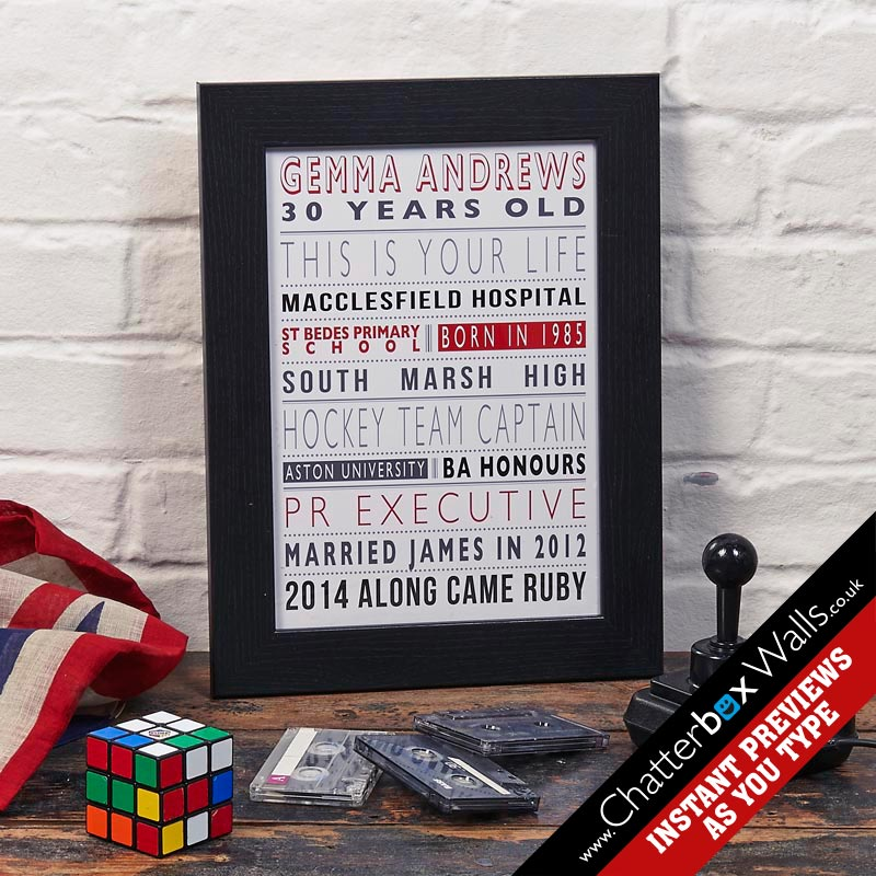 personalized framed typography print gift life story casino